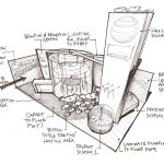 Exhibition Design Sketch